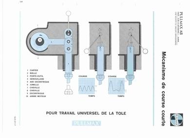 Mécanisme Pullmax
