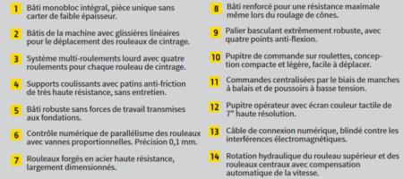 Screenshot_2019-07-11 e TBH 3-roll 17 FR - e TBH 3-roll FR pdf(3)