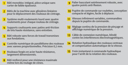 Screenshot_2019-07-12 e VBH 4-roll 17 FR - e VBH 4-roll FR pdf(1)